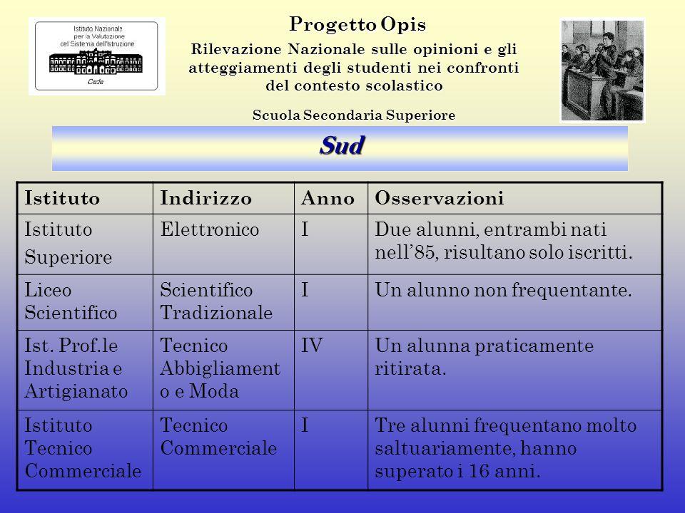 Sud IstitutoIndirizzoAnnoOsservazioni Istituto Superiore ElettronicoIDue alunni, entrambi nati nell85, risultano solo iscritti.