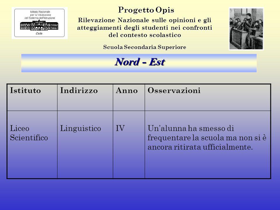 Nord - Est IstitutoIndirizzoAnnoOsservazioni Liceo Scientifico LinguisticoIVUnalunna ha smesso di frequentare la scuola ma non si è ancora ritirata ufficialmente.