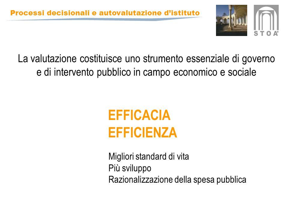 Processi decisionali e autovalutazione distituto La valutazione costituisce uno strumento essenziale di governo e di intervento pubblico in campo economico e sociale EFFICACIA EFFICIENZA Migliori standard di vita Più sviluppo Razionalizzazione della spesa pubblica
