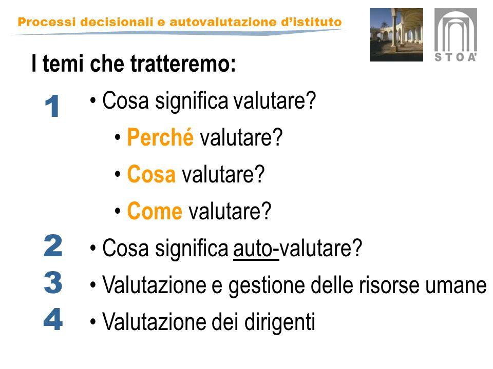 Processi decisionali e autovalutazione distituto Cosa significa valutare.