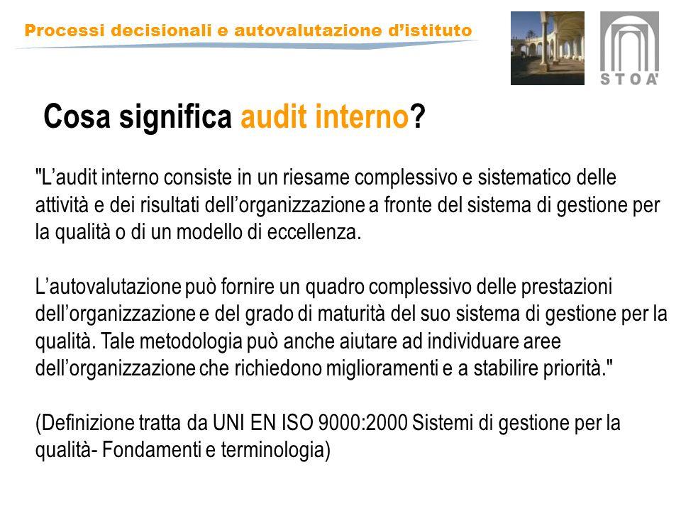 Processi decisionali e autovalutazione distituto Cosa significa audit interno.