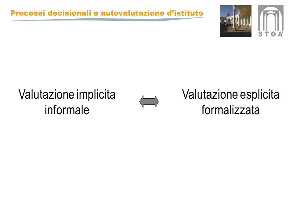 Processi decisionali e autovalutazione distituto Valutazione implicita informale Valutazione esplicita formalizzata