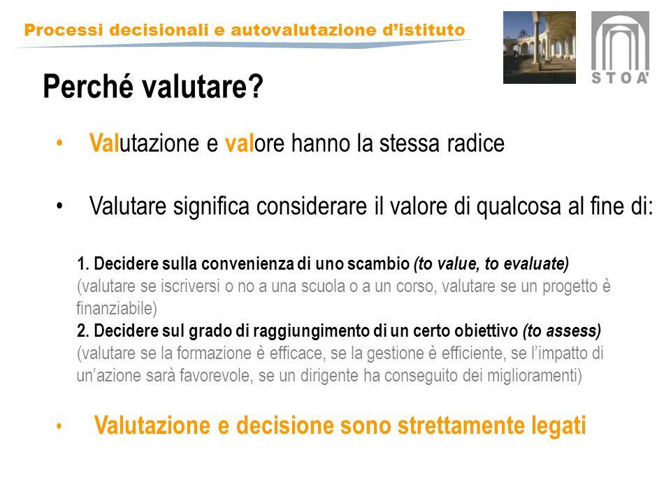 Processi decisionali e autovalutazione distituto Val utazione e val ore hanno la stessa radice Valutare significa considerare il valore di qualcosa al fine di: 1.