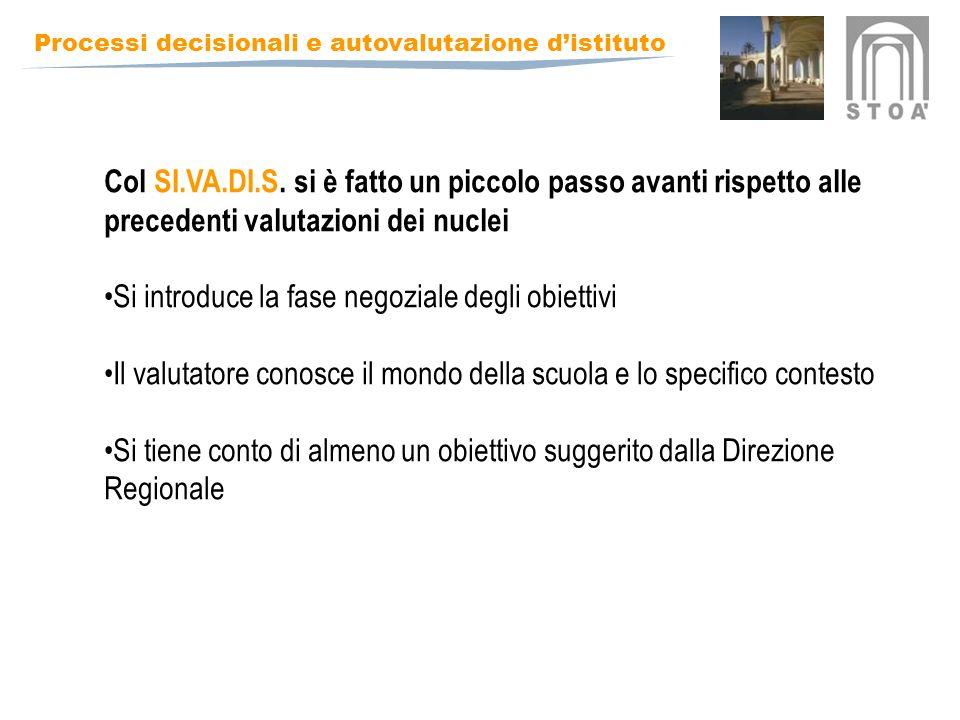 Processi decisionali e autovalutazione distituto Col SI.VA.DI.S.