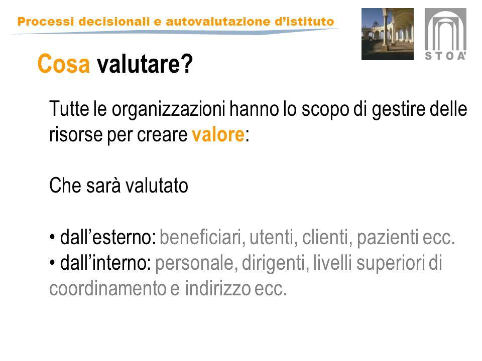 Processi decisionali e autovalutazione distituto Tutte le organizzazioni hanno lo scopo di gestire delle risorse per creare valore : Che sarà valutato dallesterno: beneficiari, utenti, clienti, pazienti ecc.