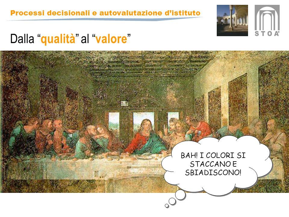 Processi decisionali e autovalutazione distituto Dalla qualità al valore BAH.