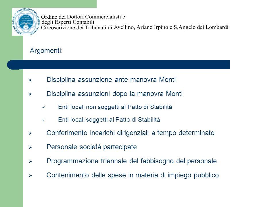Disciplina assunzione ante manovra Monti Art.1 comma 198 della Legge 23/12/2005 n.