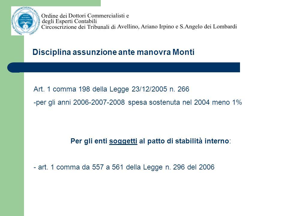 Disciplina assunzione ante manovra Monti Per gli enti non soggetti al patto di stabilità interno: Art.