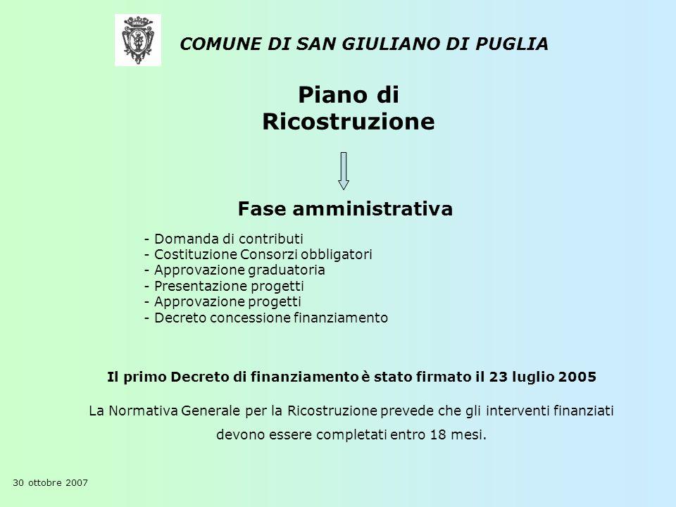 Piano di Ricostruzione COMUNE DI SAN GIULIANO DI PUGLIA Fase amministrativa - Domanda di contributi - Costituzione Consorzi obbligatori - Approvazione