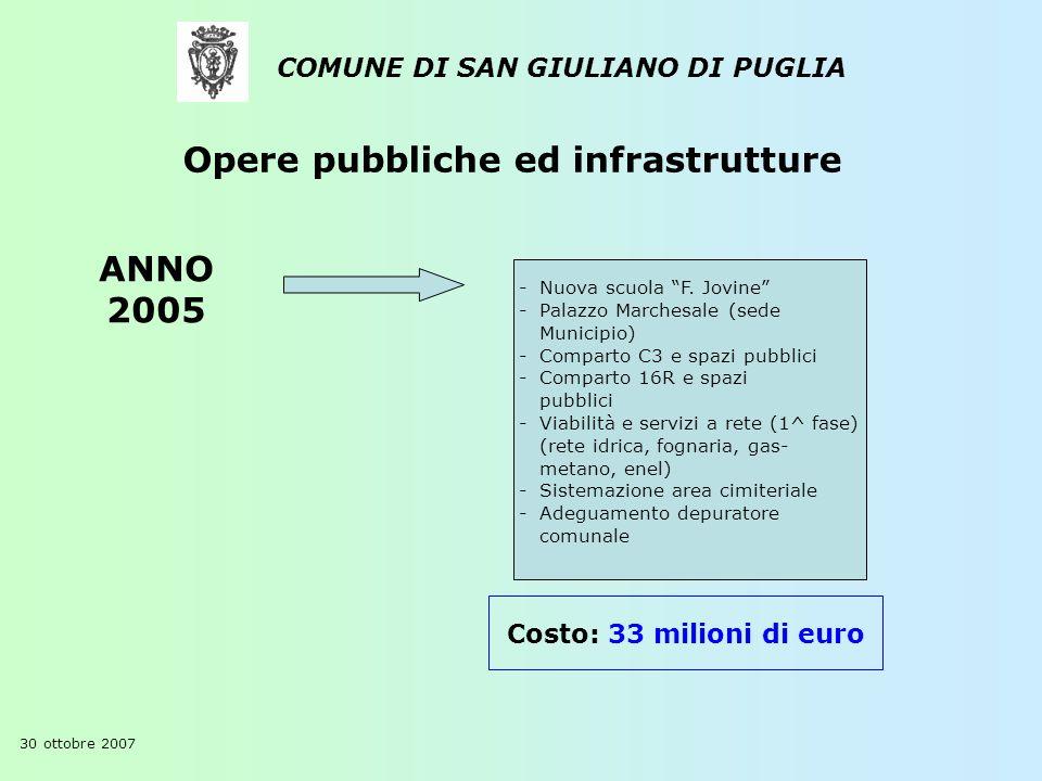 COMUNE DI SAN GIULIANO DI PUGLIA ANNO 2005 Costo: 33 milioni di euro 30 ottobre 2007 Opere pubbliche ed infrastrutture -Nuova scuola F. Jovine - Palaz