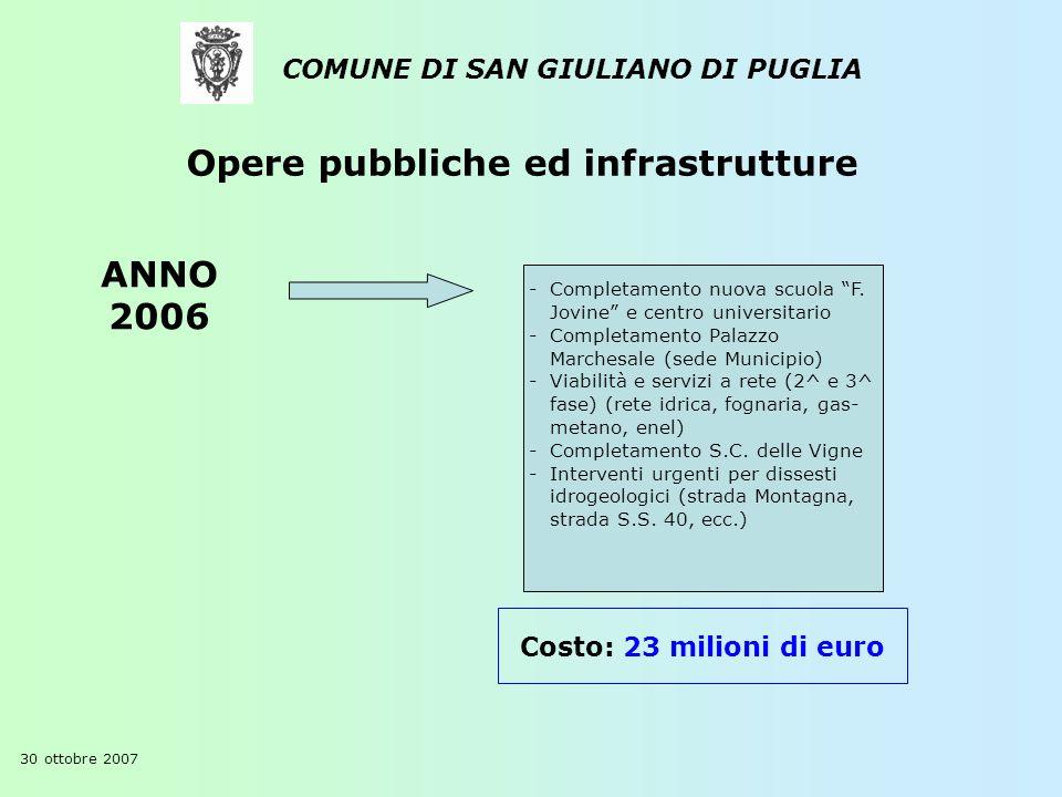 COMUNE DI SAN GIULIANO DI PUGLIA ANNO 2006 Costo: 23 milioni di euro 30 ottobre 2007 Opere pubbliche ed infrastrutture -Completamento nuova scuola F.