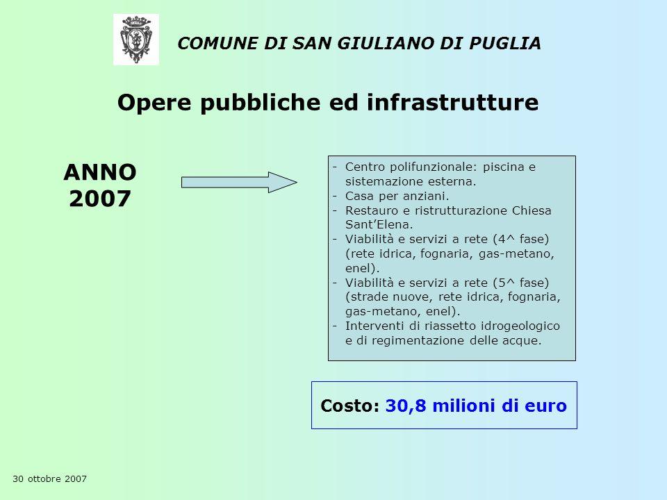 COMUNE DI SAN GIULIANO DI PUGLIA ANNO 2007 Costo: 30,8 milioni di euro 30 ottobre 2007 Opere pubbliche ed infrastrutture -Centro polifunzionale: piscina e sistemazione esterna.