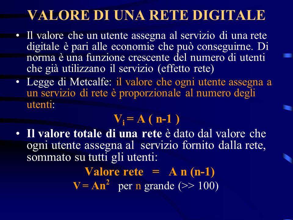 VALORE DI UNA RETE DIGITALE Il valore che un utente assegna al servizio di una rete digitale è pari alle economie che può conseguirne. Di norma è una