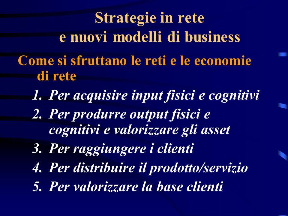 Strategie in rete e nuovi modelli di business Come si sfruttano le reti e le economie di rete 1.Per acquisire input fisici e cognitivi 2.Per produrre