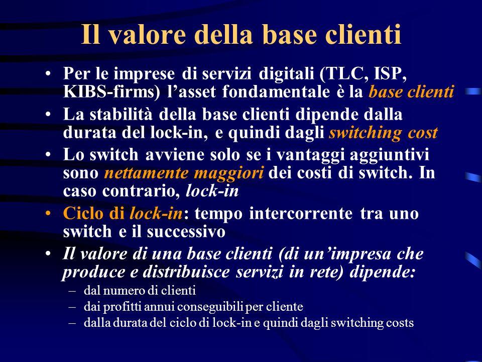 Il valore della base clienti Per le imprese di servizi digitali (TLC, ISP, KIBS-firms) lasset fondamentale è la base clienti La stabilità della base c