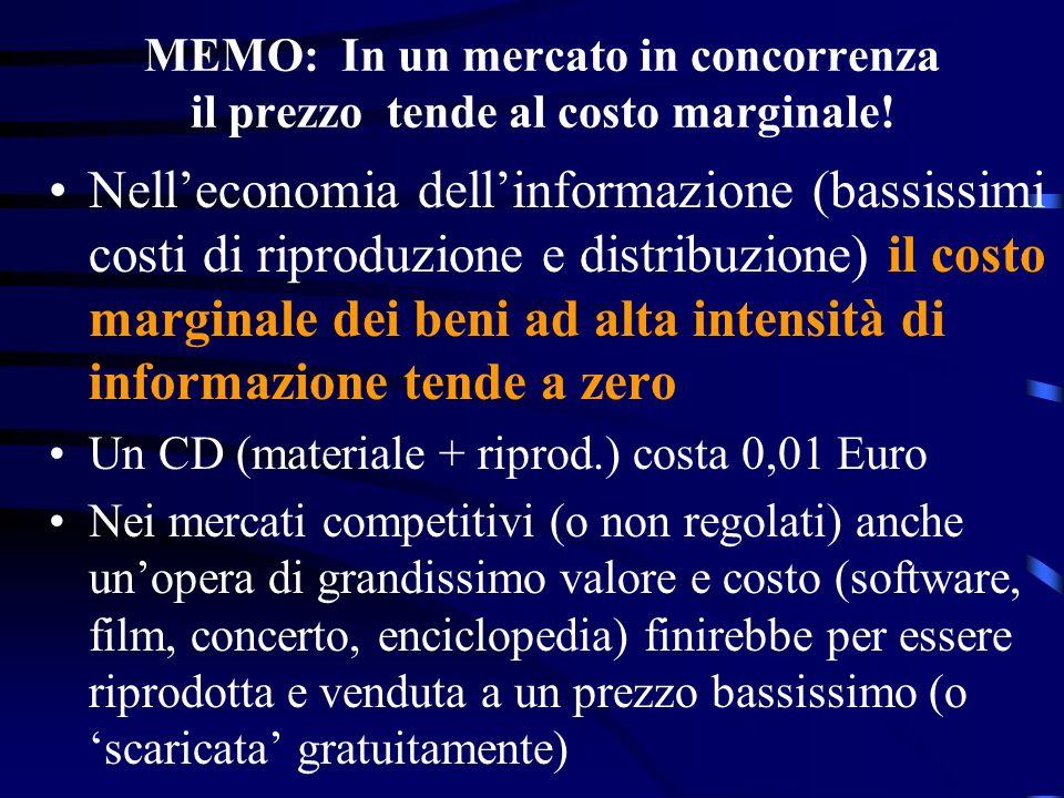 MEMO: In un mercato in concorrenza il prezzo tende al costo marginale! Nelleconomia dellinformazione (bassissimi costi di riproduzione e distribuzione