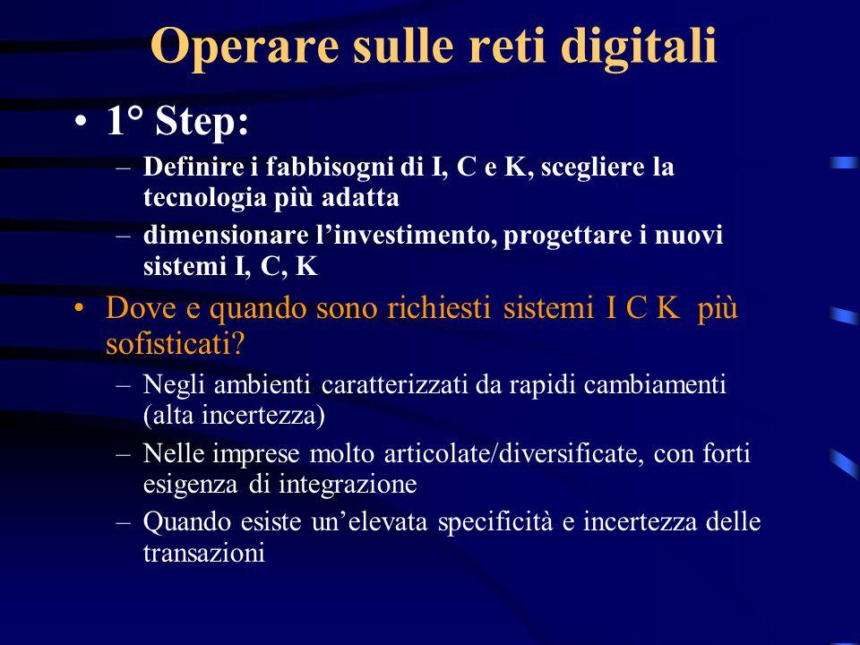 Operare sulle reti digitali 1° Step: –Definire i fabbisogni di I, C e K, scegliere la tecnologia più adatta –dimensionare linvestimento, progettare i