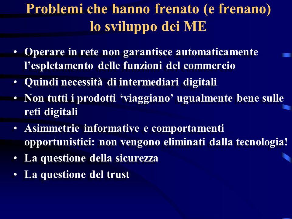Problemi che hanno frenato (e frenano) lo sviluppo dei ME Operare in rete non garantisce automaticamente lespletamento delle funzioni del commercio Qu