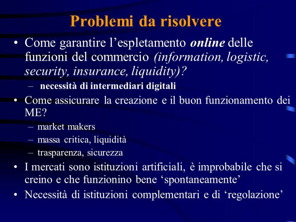 Problemi da risolvere Come garantire lespletamento online delle funzioni del commercio (information, logistic, security, insurance, liquidity)? – nece