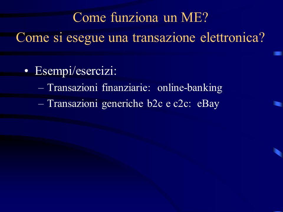Come funziona un ME? Come si esegue una transazione elettronica? Esempi/esercizi: –Transazioni finanziarie: online-banking –Transazioni generiche b2c