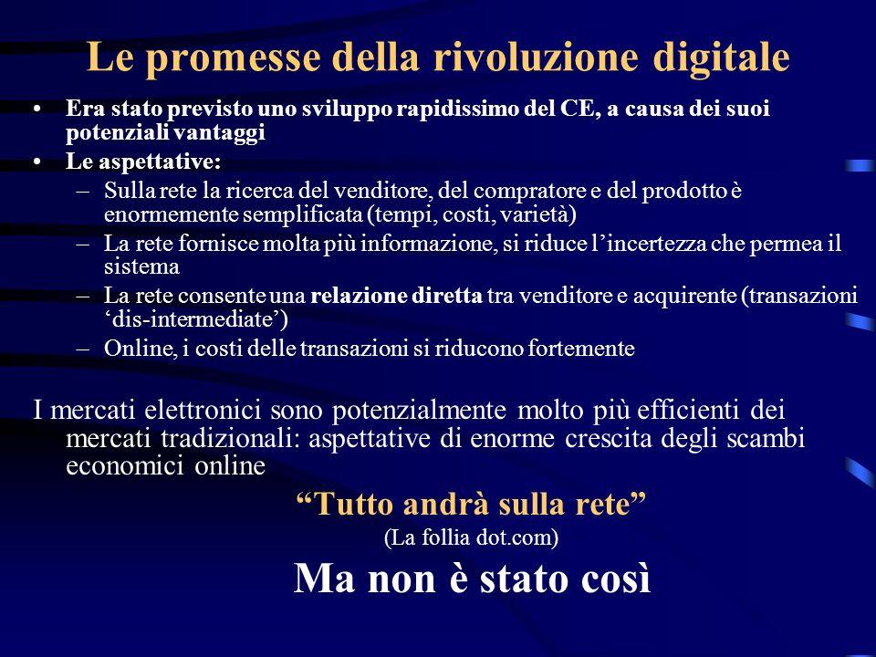 Le promesse della rivoluzione digitale Era stato previsto uno sviluppo rapidissimo del CE, a causa dei suoi potenziali vantaggi Le aspettative: –Sulla