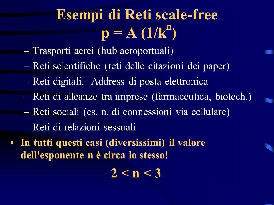 Esempi di Reti scale-free p = A (1/k n ) –Trasporti aerei (hub aeroportuali) –Reti scientifiche (reti delle citazioni dei paper) –Reti digitali. Addre