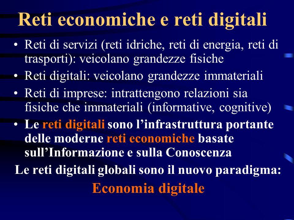 Reti economiche e reti digitali Reti di servizi (reti idriche, reti di energia, reti di trasporti): veicolano grandezze fisiche Reti digitali: veicola