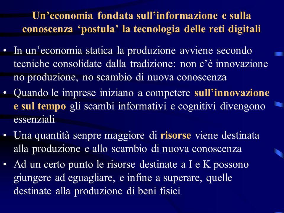Uneconomia fondata sullinformazione e sulla conoscenza postula la tecnologia delle reti digitali In uneconomia statica la produzione avviene secondo t