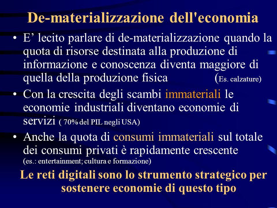 De-materializzazione dell'economia E lecito parlare di de-materializzazione quando la quota di risorse destinata alla produzione di informazione e con
