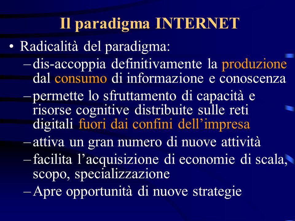 Il paradigma INTERNET Radicalità del paradigma: –dis-accoppia definitivamente la produzione dal consumo di informazione e conoscenza –permette lo sfru