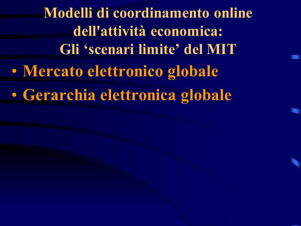 Modelli di coordinamento online dell'attività economica: Gli scenari limite del MIT Mercato elettronico globale Gerarchia elettronica globale