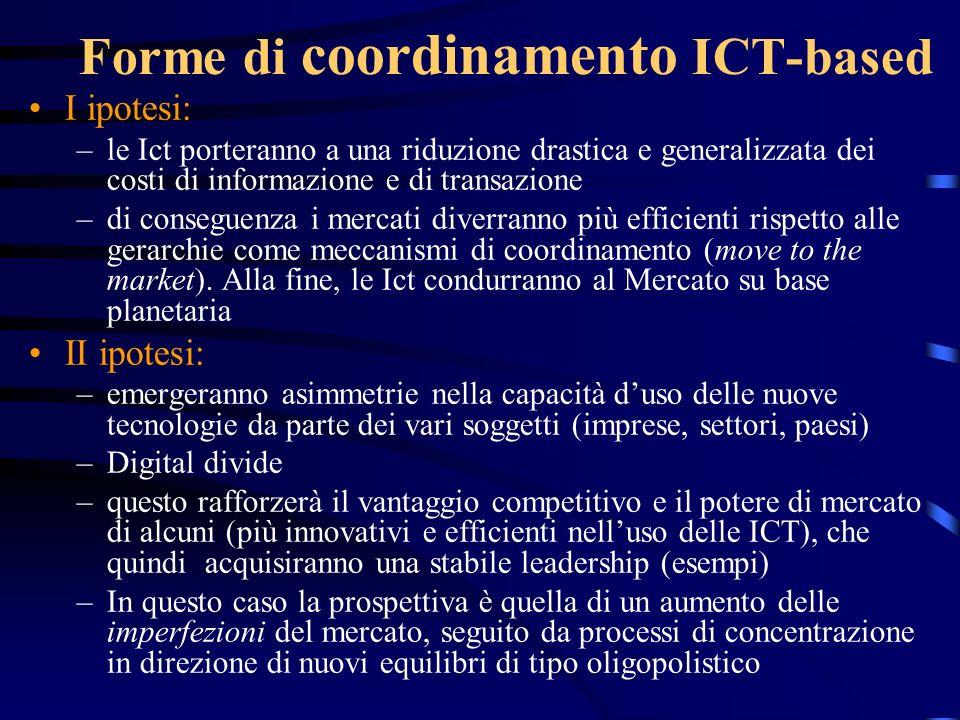 Forme di coordinamento ICT-based I ipotesi: –le Ict porteranno a una riduzione drastica e generalizzata dei costi di informazione e di transazione –di