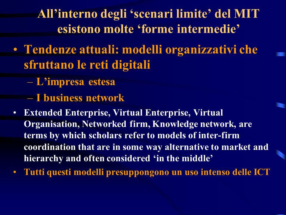 Allinterno degli scenari limite del MIT esistono molte forme intermedie Tendenze attuali: modelli organizzativi che sfruttano le reti digitali –Limpre