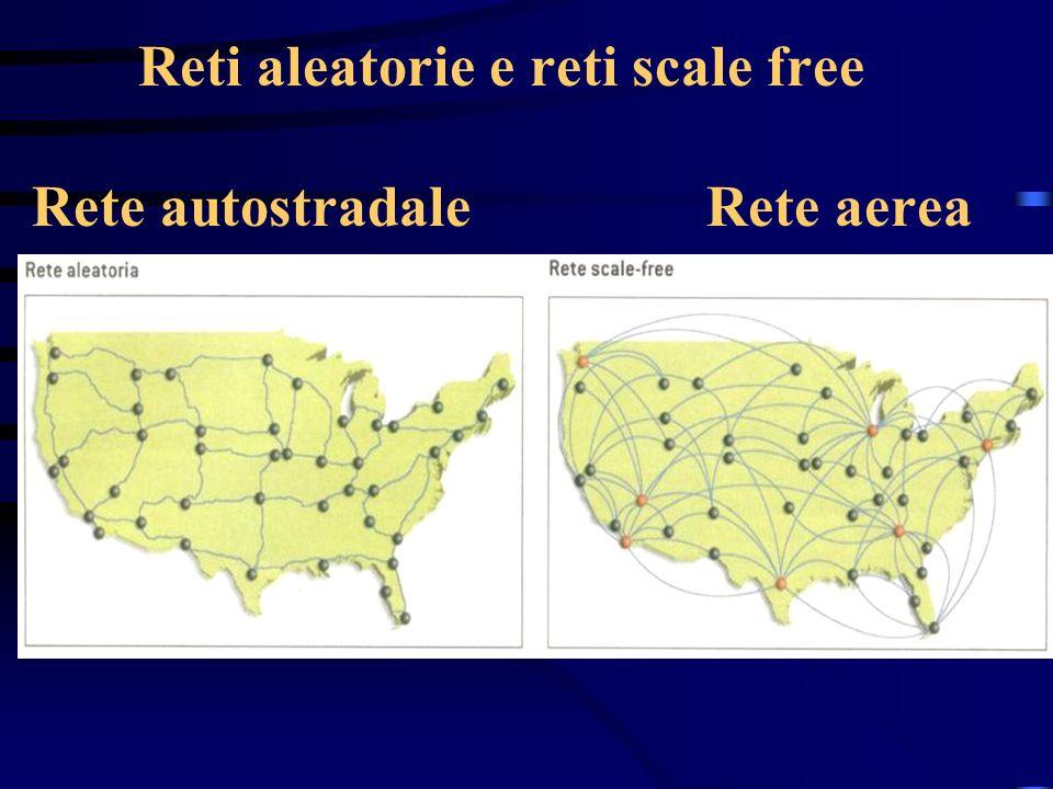 Reti aleatorie e reti scale free Rete autostradale Rete aerea