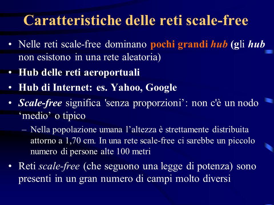 Caratteristiche delle reti scale-free Nelle reti scale-free dominano pochi grandi hub (gli hub non esistono in una rete aleatoria) Hub delle reti aero