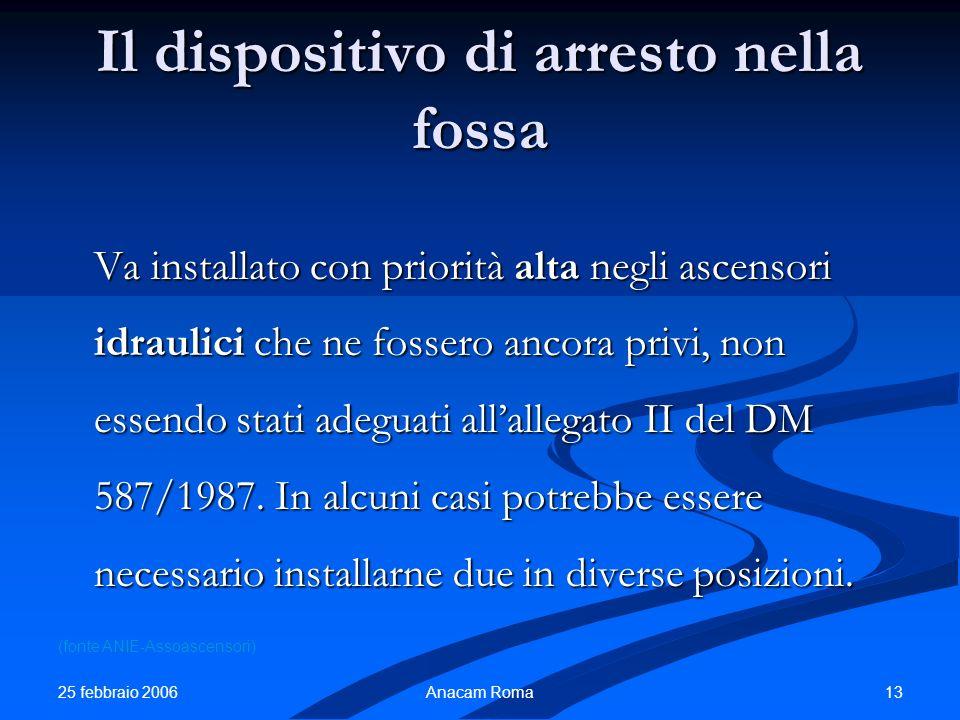 25 febbraio 2006 13Anacam Roma Il dispositivo di arresto nella fossa Va installato con priorità alta negli ascensori idraulici che ne fossero ancora p