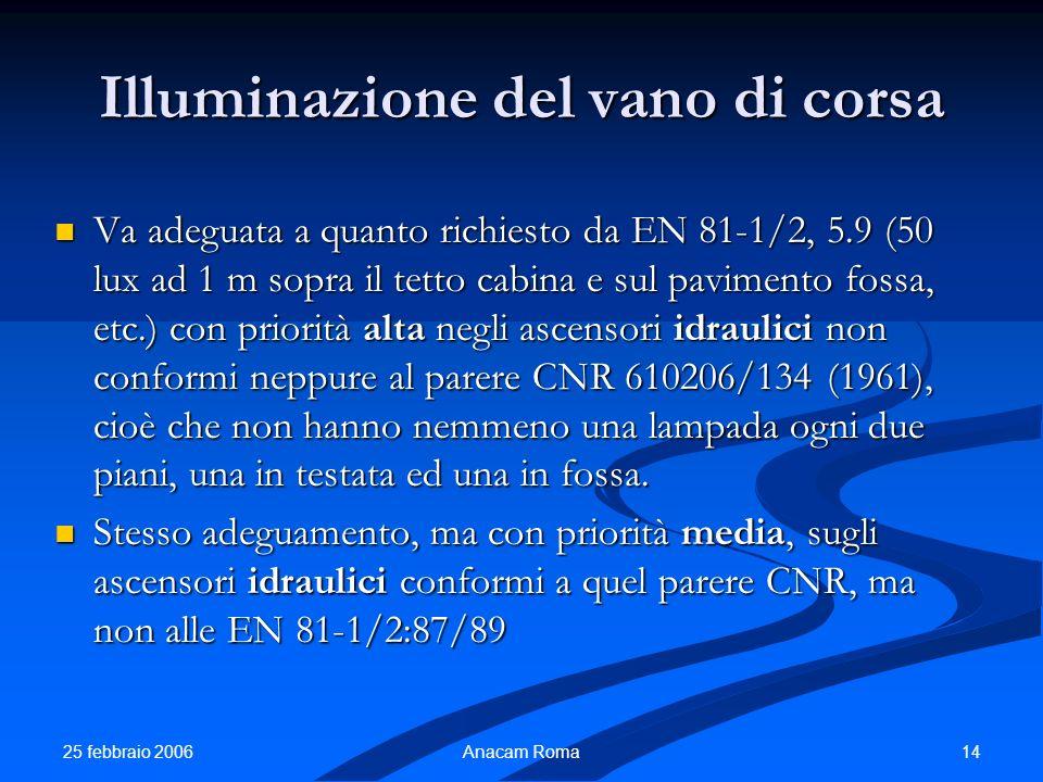 25 febbraio 2006 14Anacam Roma Illuminazione del vano di corsa Va adeguata a quanto richiesto da EN 81-1/2, 5.9 (50 lux ad 1 m sopra il tetto cabina e