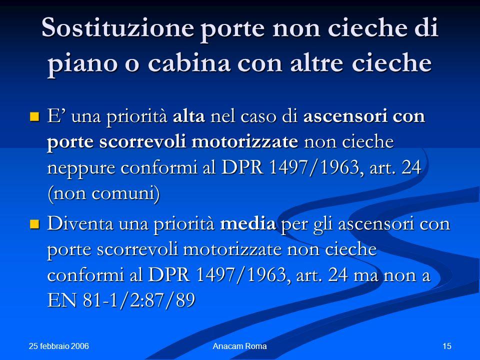 25 febbraio 2006 15Anacam Roma Sostituzione porte non cieche di piano o cabina con altre cieche E una priorità alta nel caso di ascensori con porte sc