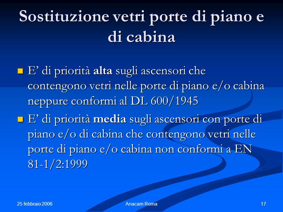 25 febbraio 2006 17Anacam Roma Sostituzione vetri porte di piano e di cabina E di priorità alta sugli ascensori che contengono vetri nelle porte di pi
