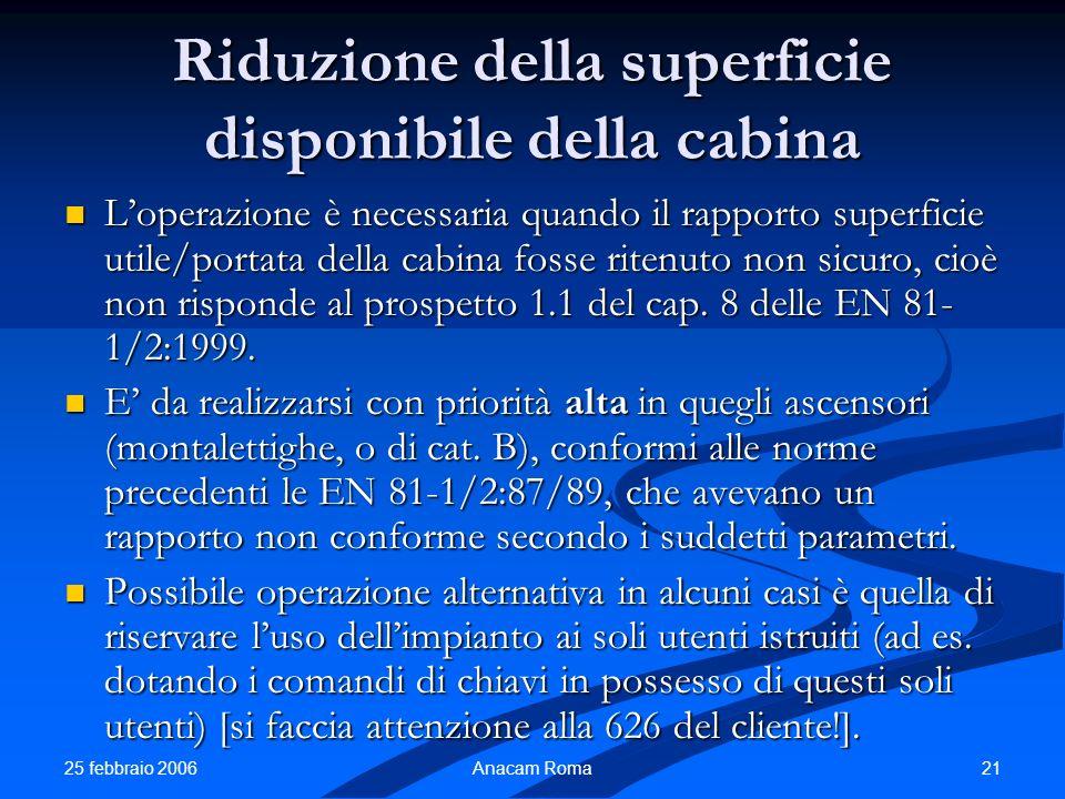 25 febbraio 2006 21Anacam Roma Riduzione della superficie disponibile della cabina Loperazione è necessaria quando il rapporto superficie utile/portat