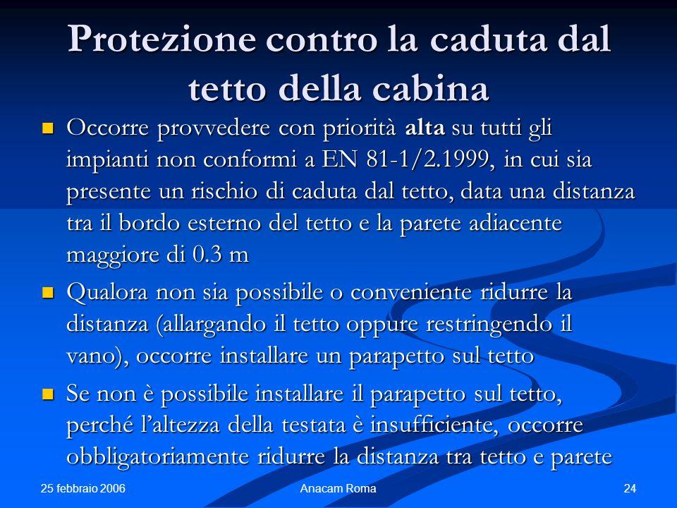 25 febbraio 2006 24Anacam Roma Protezione contro la caduta dal tetto della cabina Occorre provvedere con priorità alta su tutti gli impianti non confo