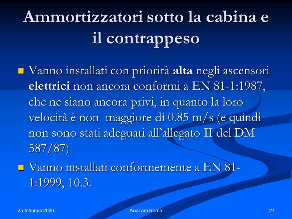 25 febbraio 2006 27Anacam Roma Ammortizzatori sotto la cabina e il contrappeso Vanno installati con priorità alta negli ascensori elettrici non ancora
