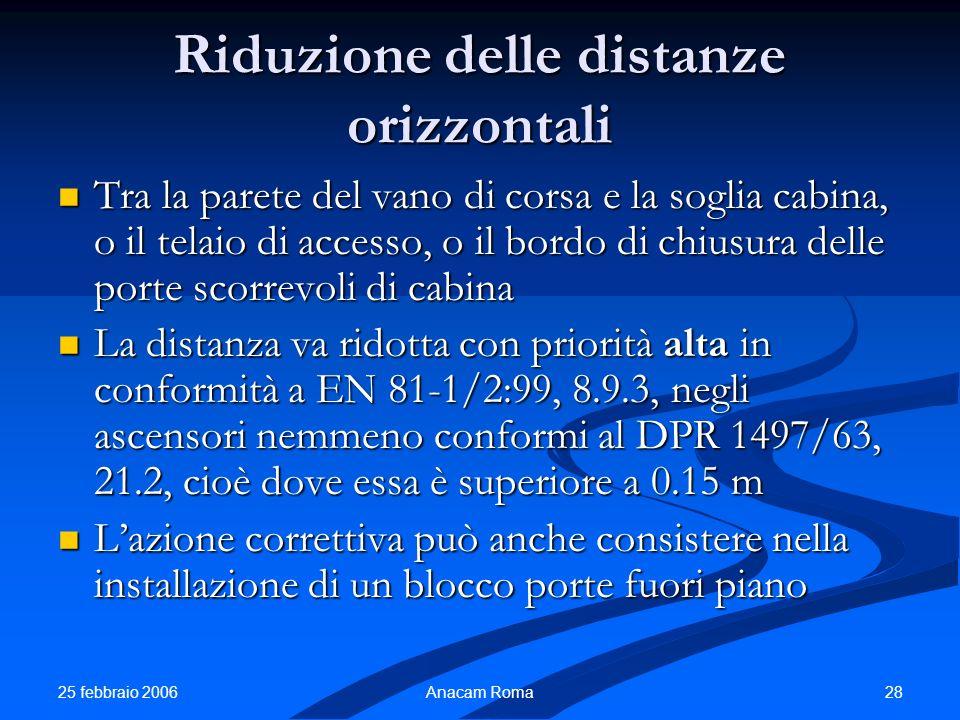 25 febbraio 2006 28Anacam Roma Riduzione delle distanze orizzontali Tra la parete del vano di corsa e la soglia cabina, o il telaio di accesso, o il b