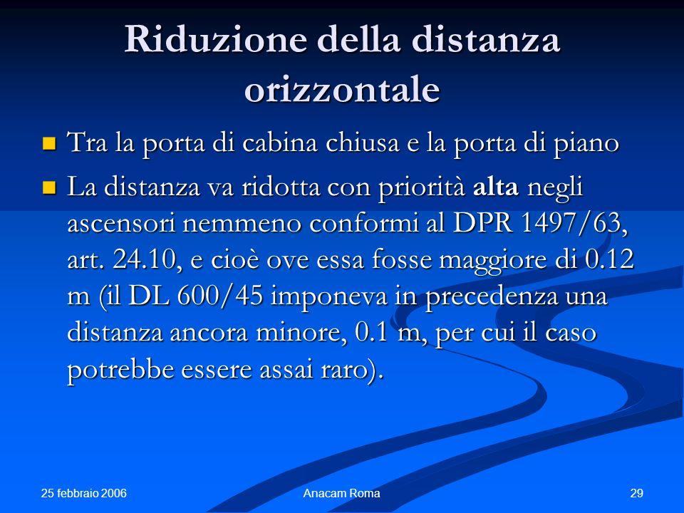 25 febbraio 2006 29Anacam Roma Riduzione della distanza orizzontale Tra la porta di cabina chiusa e la porta di piano Tra la porta di cabina chiusa e