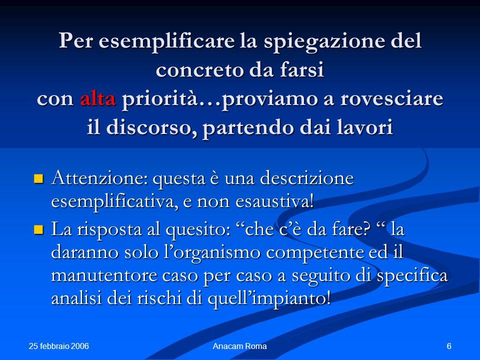 25 febbraio 2006 27Anacam Roma Ammortizzatori sotto la cabina e il contrappeso Vanno installati con priorità alta negli ascensori elettrici non ancora conformi a EN 81-1:1987, che ne siano ancora privi, in quanto la loro velocità è non maggiore di 0.85 m/s (e quindi non sono stati adeguati allallegato II del DM 587/87) Vanno installati con priorità alta negli ascensori elettrici non ancora conformi a EN 81-1:1987, che ne siano ancora privi, in quanto la loro velocità è non maggiore di 0.85 m/s (e quindi non sono stati adeguati allallegato II del DM 587/87) Vanno installati conformemente a EN 81- 1:1999, 10.3.