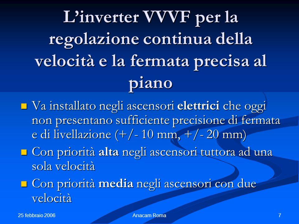 25 febbraio 2006 18Anacam Roma Barriere luminose (o equivalenti dispositivi di protezione delle porte) Vanno installate con priorità alta sugli ascensori con porte di piano o di cabina automatiche non conformi neppure a DPR 1497/63, art.