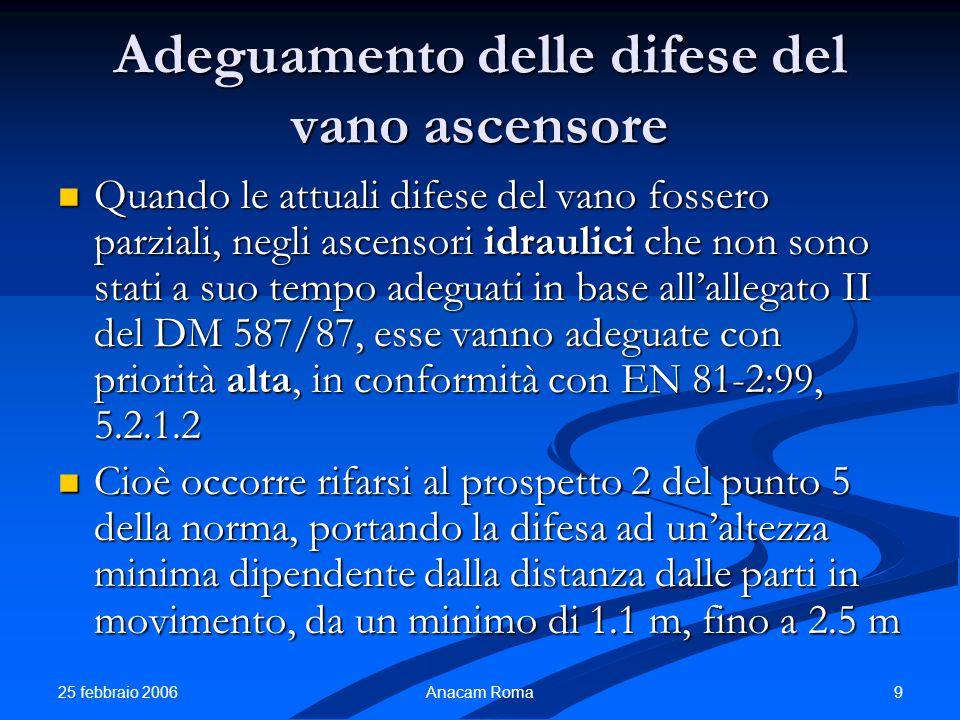 25 febbraio 2006 9Anacam Roma Adeguamento delle difese del vano ascensore Quando le attuali difese del vano fossero parziali, negli ascensori idraulic