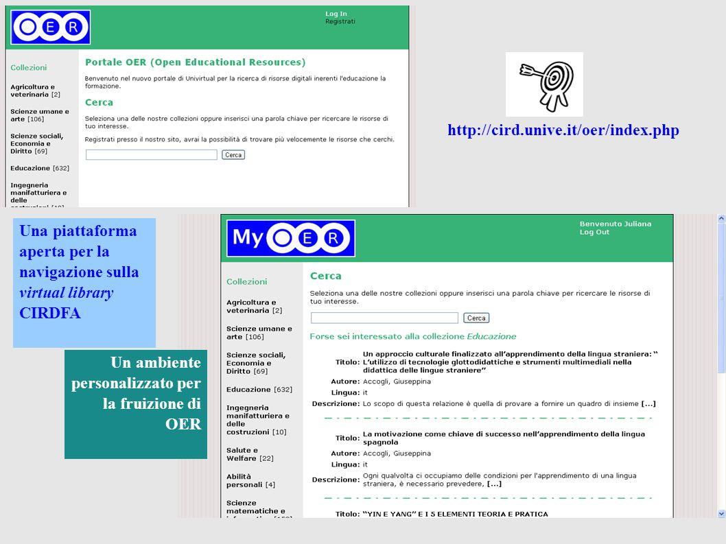 http://cird.unive.it/oer/index.php Una piattaforma aperta per la navigazione sulla virtual library CIRDFA Un ambiente personalizzato per la fruizione