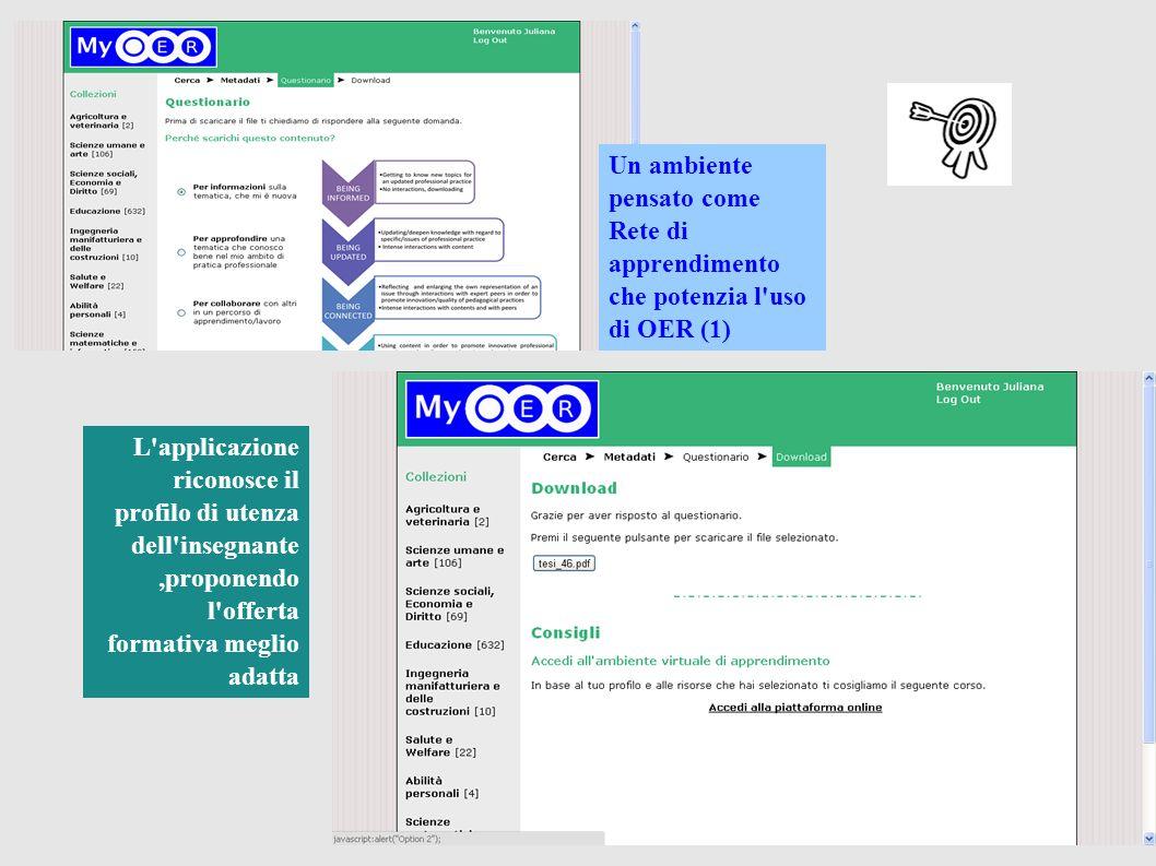 L'applicazione riconosce il profilo di utenza dell'insegnante,proponendo l'offerta formativa meglio adatta Un ambiente pensato come Rete di apprendime
