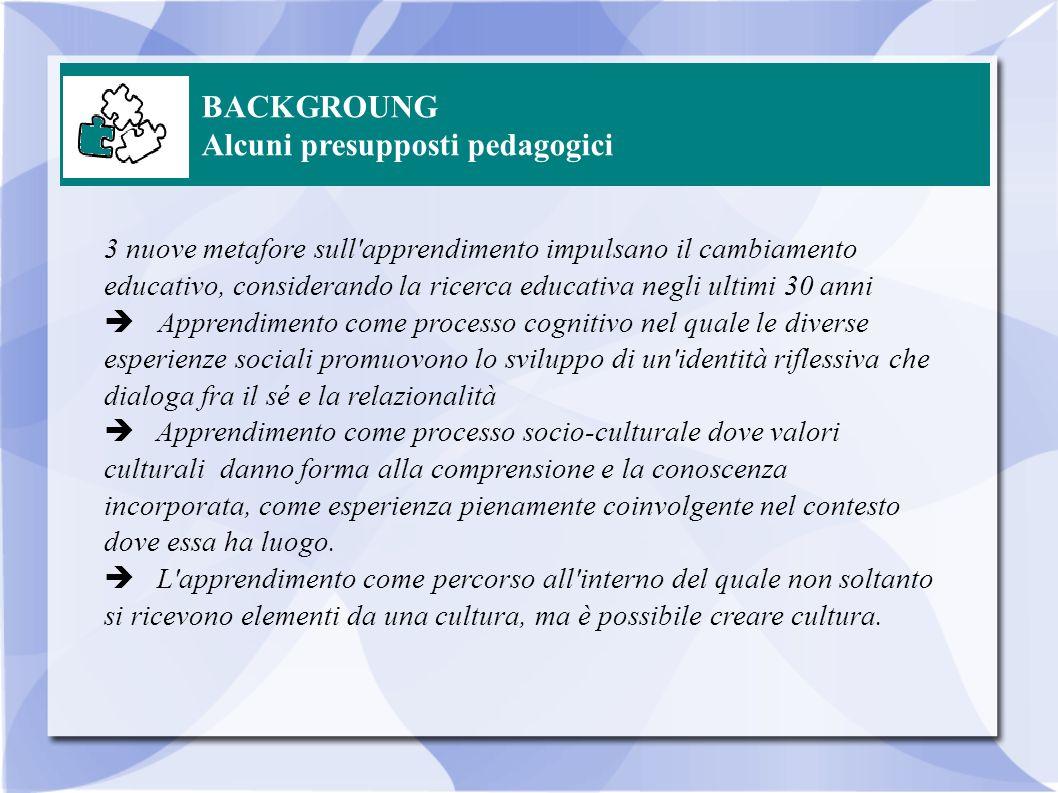 BACKGROUNG Risorse Educative Aperte: per una formazione aperta Oltre all apertura e gratuità delle risorse offerte dal Web, vi è un processo consistente di partecipazione degli utenti come autori, che diventano creatori oltrechè fruitori, attraverso la proria attività su digital contents Open Courseware (MIT, 2001) UNESCO FORUM (2002) International Institute of Educational Planning (IIEP), - Contenuti di apprendimento - Strumenti - Risorse per limplementazione Web 2.0, Social Media, Learning Technologies: autoproduzione e condivisione nella rete
